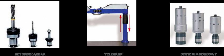 narzedzia gwintownice szybkozlaczka teleskop system modulowy